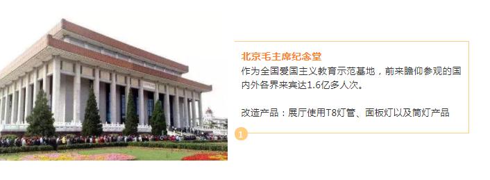好灯光,匠心造 北京节能改照项目案例解读